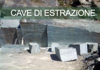 Le nostre cave di estrazione